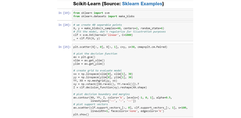 Top 30 Python Libraries for Machine Learning