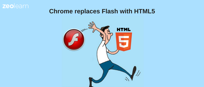 Google Chrome to get HTML5 by Default