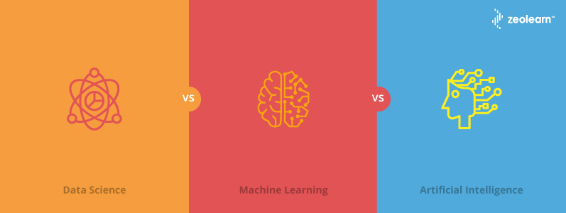 Comparison of Data Science Vs Machine Learning Vs Artificial Intelligence