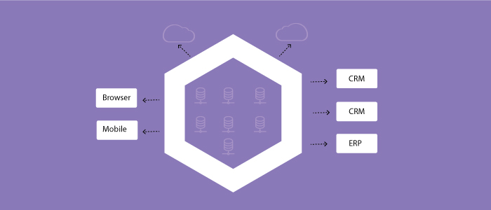 Five Ground Rules For Building A Successful Microservice Architecture