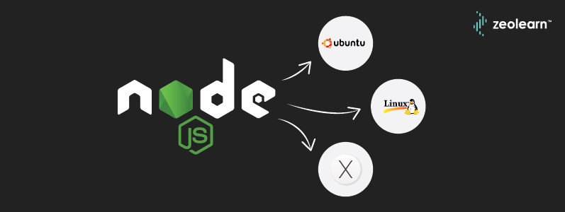How to Upgrade to the Latest Version of Node Js  (Linux, Ubuntu, Osx, Others)