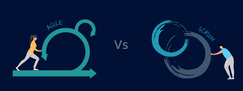 Agile Vs Scrum: Differences & Similarities