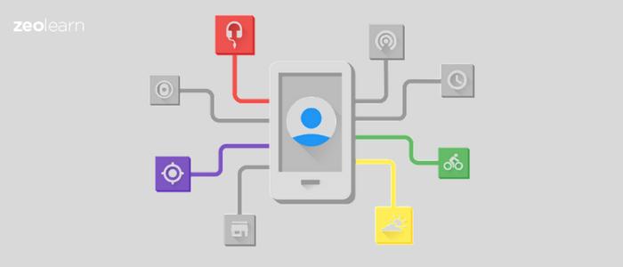 Fashion based App now using Google Awareness API